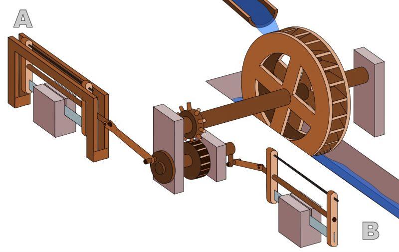 saw milling history,Roman,3rd century,sash saw