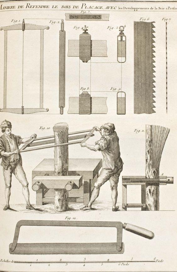 Maniere de Refendre le bois de Placage, avec les Developpements de la Scie a [?]