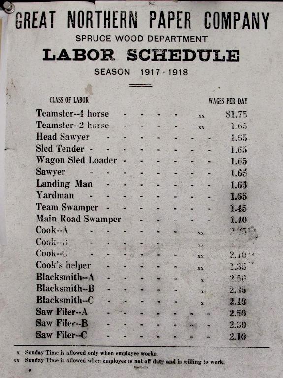 Labour Payment Schedule
